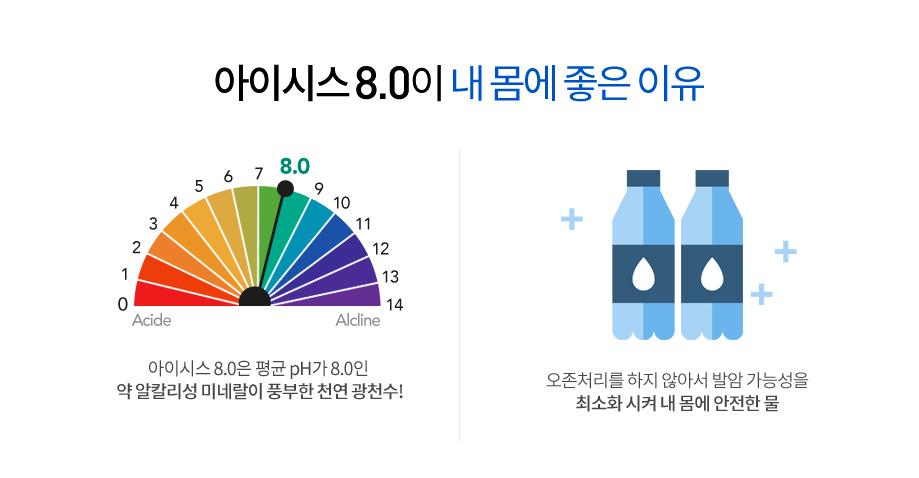 아이시스8.0이 내 몸에 좋은 이유 - 아이시스8.0은 평균 pH가 8.0인 약 알칼리성 미네라ㅏㄹ이 풍부한 천연 광천수! / 오존처리를 하ㅏ지 않아서 발암 가능성을 최소화 시켜 내 몸에 안전한물