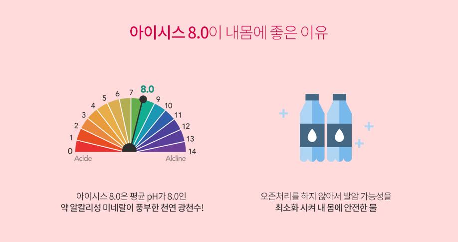 아이시스 8.0이 내몸에 좋은 이유 | 아이시스 8.0은 평균 pH가 8.0인 약 알칼리성 미네랄이 풍부한 천연 광천수! 오존처리를 하지 않아서 발암 가능성을 최소화 시켜 내 몸에 안전한 물