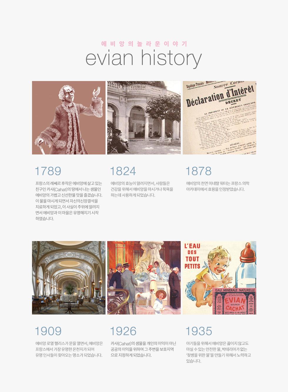 evian History